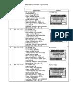 PLC FESTO - KELOMPOK 1.docx