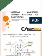 Sistemas Magnéticos Lineales Excitados Por Dos Fuentes 2019 (1)