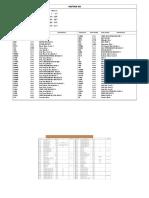 Price List YGP per 25 Feb'2018.xls