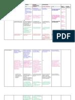 Macro-micro- Disciplinar_ Comunicacion _documentos de Trabajo Academia Leoye.docx