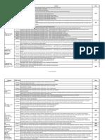 FOOD HSN & Rate Details File