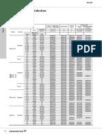 Lista de repuestos bombas dosificadoras Grundfos