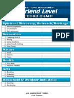 Friend Pathfinder Chart