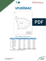 Dossier _apurimac _dic. 2018