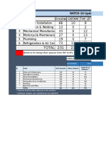 Report Batch-14 (July to Dec 2019)