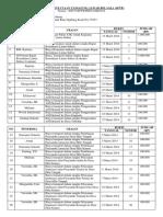 SURAT PERNYATAAN TANGGUNG JAWAB BELANJA (Autosaved).docx