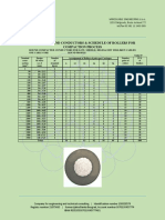 DESIGN OF ROUND CONDUCTORS & SCHEDULE OF ROLLERS FOR COMPACTION PROCESS