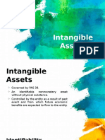 Review - Intangible Assets