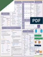 Python Data Structures Cheat Sheet