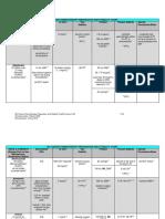 Chemo Stability Chart_AtoK(1)