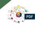 ruedas de teoria del color.docx