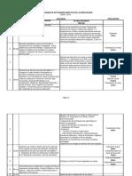 Cronograma de Actividades Didáctica de La Especialidad I-2019