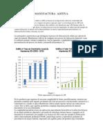 Investigacion - Manufactura Aditiva