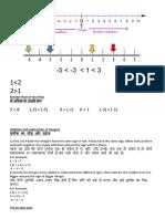EVidyaloka Class 7 Maths Ch1 Integers Part1