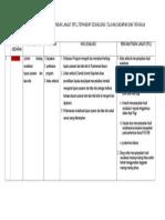 6. evaluasi dan RTL sosialisasi tujuN,Sasaran,tata nilai.docx
