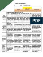 RÚBRICA DE EVALUACIÓN PARA LA UNIDAD.docx