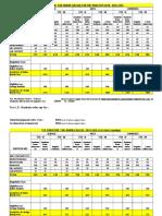 JUNIOR-COLLEGE-FEES-2019-2020.xlsx