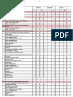 FORMAT LAPORAN MTBS BARU 2018 DES.xlsx