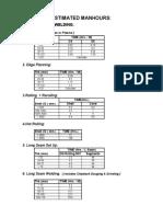 Standard Manhour Estimation