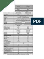 Taycan Technical Spec Sheet