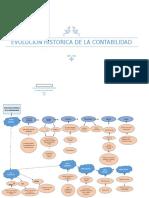 evolucion historica de la contabilidad.docx