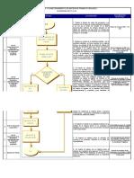 DIAGRAMAS DE FLUJOS PRODUCCION.xls
