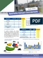Baromètre de la mortalité routière dans les Deux-Sèvres