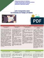 CONTRATOS Y DE SALARIOS.pptx