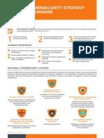 SD en Cyber Strategy