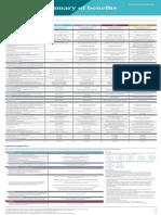 Pb62590 Ihp Full Summary of Benefits April18