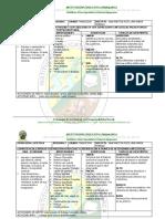 2018 PE DIM ARTISTICA Ago (1).docx