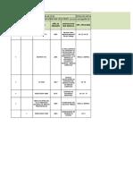Formato Matriz Requisitos Legales