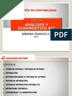 Analisis y Diagnostico Sic - Clase 1
