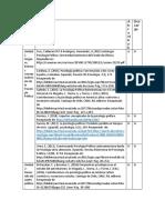 Revisión de Lecturas Unidades 1, 2 y 3 Psicología Política