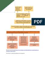 árbol del problema1.docx
