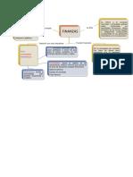 Mapa Conceptual 1.1 Al 1.4
