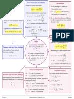 Suites résumer synthétique.pdf
