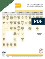 Malla Curricular Arquitectura 2019 Para 60 Estudiantes Con Plan Especial Difenciado PDF