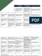 Tabla Evaluación de Impacto (1)