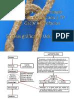 sistensis 1,2,3.pdf · versión 1 (1)