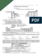 320860686-Modulo-Tabla-Periodica.doc