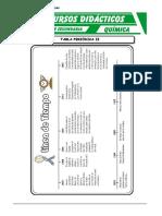 Clasificacion-Periodica-de-Elementos-Quimicos-para-Tercero-de-Secundaria.pdf