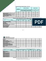 Quadro Pessoal_e_Estrutura Remuneratoria - SENADO