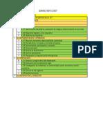 Resumen de La Norma OSHAS 18001 2007