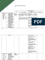 LK.2  unit pembelajrandea.docx