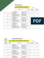 CFM56_Index