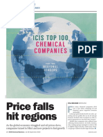 ICIS TOP 100