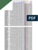 Classificació 2019 Jugadors 11m (17).pdf