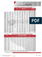 barras INOX.pdf