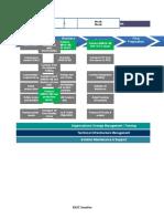 ECC DMO Migration Plan.xlsx